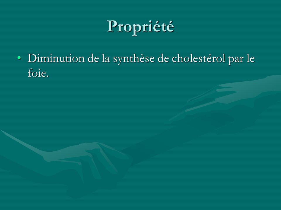 Propriété Diminution de la synthèse de cholestérol par le foie.Diminution de la synthèse de cholestérol par le foie.