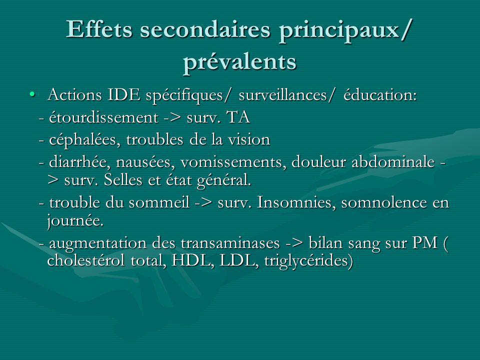 Effets secondaires principaux/ prévalents Actions IDE spécifiques/ surveillances/ éducation:Actions IDE spécifiques/ surveillances/ éducation: - étour