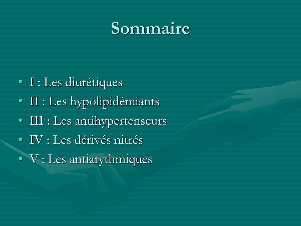 Indications Les quinidines:Les quinidines: Prévention des récidives darythmie complète par fibrillation auriculaire.