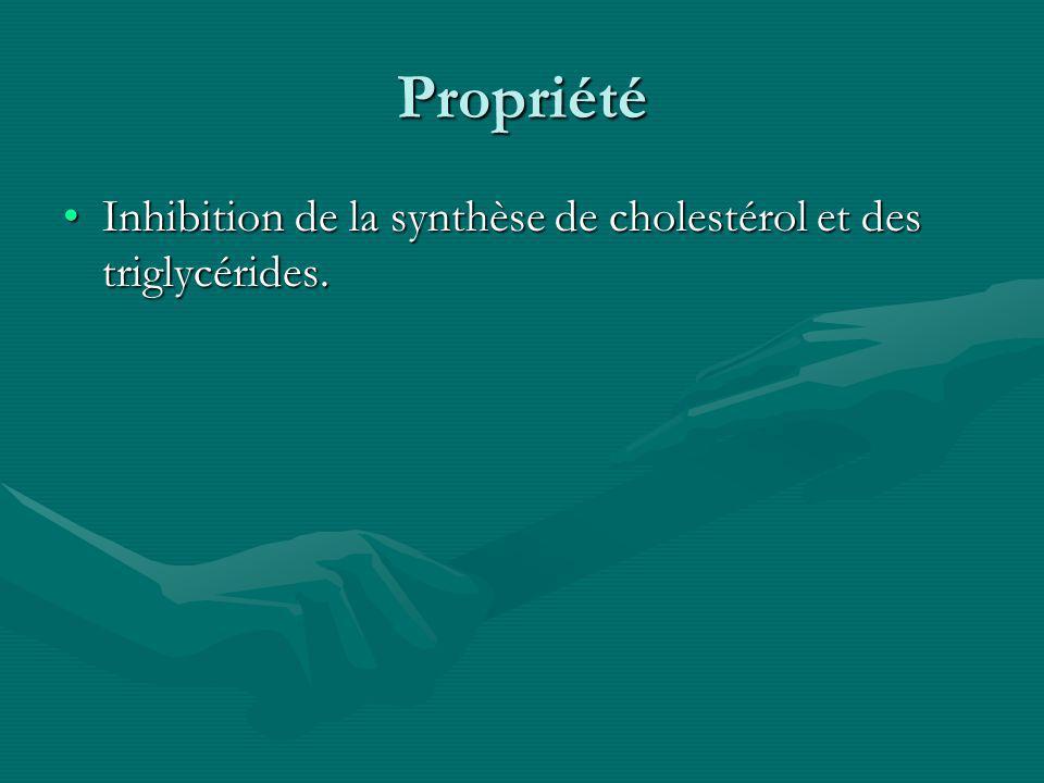 Propriété Inhibition de la synthèse de cholestérol et des triglycérides.Inhibition de la synthèse de cholestérol et des triglycérides.