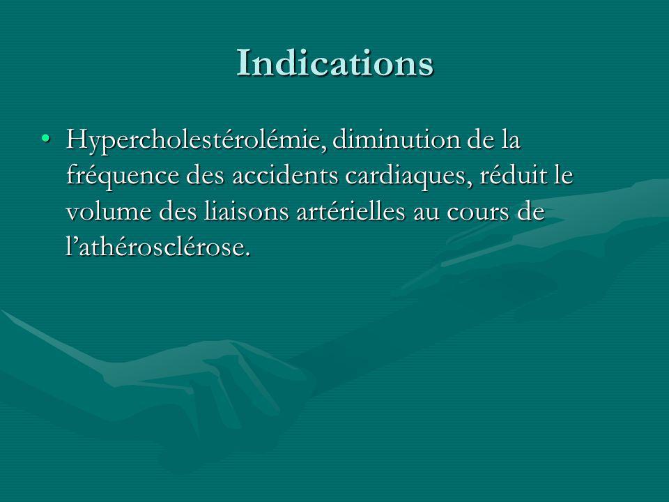Indications Hypercholestérolémie, diminution de la fréquence des accidents cardiaques, réduit le volume des liaisons artérielles au cours de lathérosc
