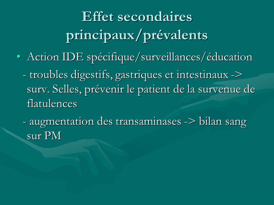 Effet secondaires principaux/prévalents Action IDE spécifique/surveillances/éducationAction IDE spécifique/surveillances/éducation - troubles digestif