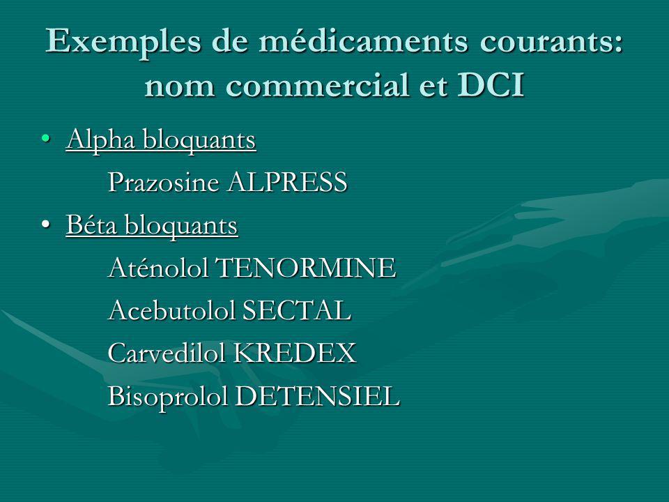 Exemples de médicaments courants: nom commercial et DCI Alpha bloquantsAlpha bloquants Prazosine ALPRESS Béta bloquantsBéta bloquants Aténolol TENORMI
