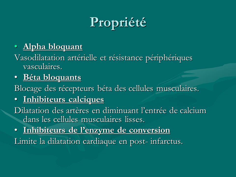 Propriété Alpha bloquantAlpha bloquant Vasodilatation artérielle et résistance périphériques vasculaires. Béta bloquantsBéta bloquants Blocage des réc