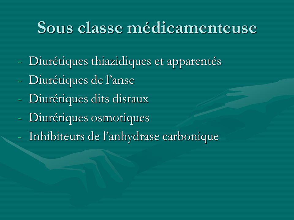 Sous classe médicamenteuse -Diurétiques thiazidiques et apparentés -Diurétiques de lanse -Diurétiques dits distaux -Diurétiques osmotiques -Inhibiteur