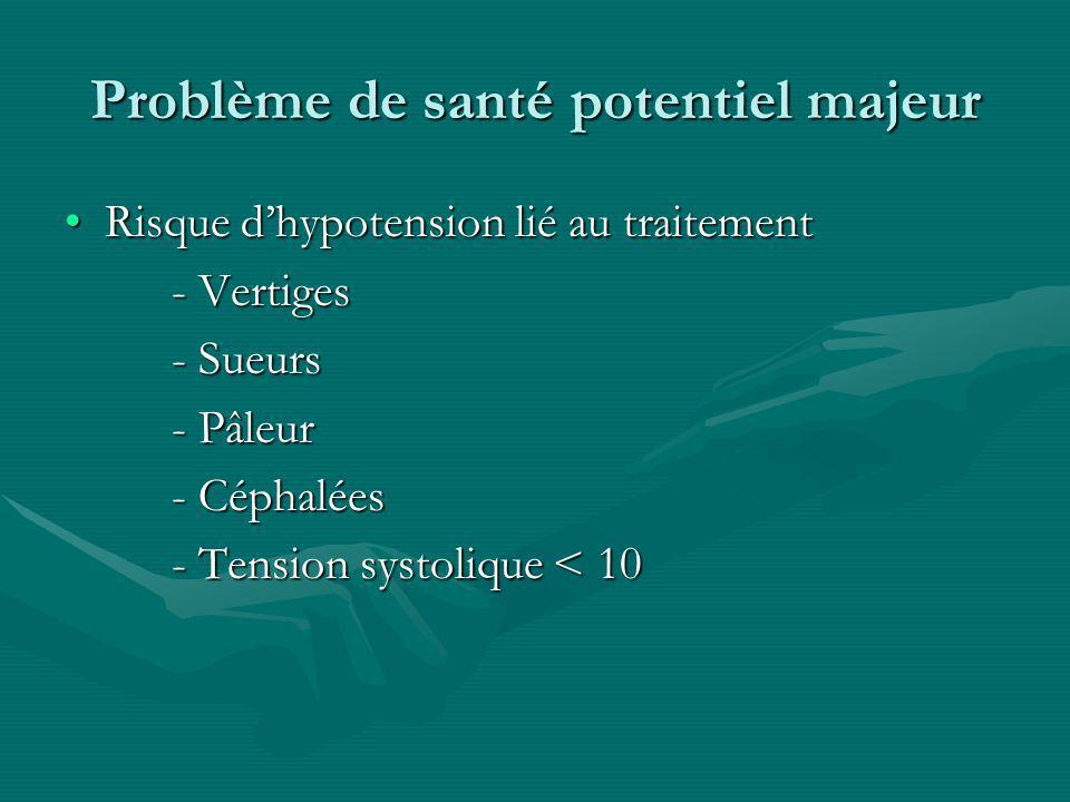 Problème de santé potentiel majeur Risque dhypotension lié au traitementRisque dhypotension lié au traitement - Vertiges - Sueurs - Pâleur - Céphalées