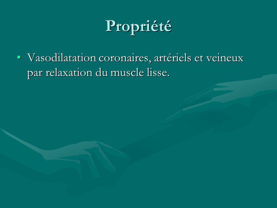 Propriété Vasodilatation coronaires, artériels et veineux par relaxation du muscle lisse.Vasodilatation coronaires, artériels et veineux par relaxatio