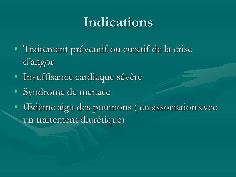 Indications Traitement préventif ou curatif de la crise dangorTraitement préventif ou curatif de la crise dangor Insuffisance cardiaque sévèreInsuffis
