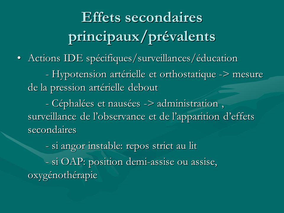 Effets secondaires principaux/prévalents Actions IDE spécifiques/surveillances/éducationActions IDE spécifiques/surveillances/éducation - Hypotension