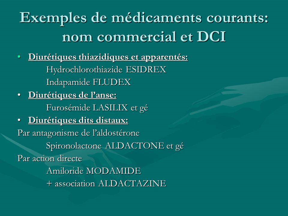 Exemples de médicaments courants: nom commercial et DCI Diurétiques thiazidiques et apparentés:Diurétiques thiazidiques et apparentés: Hydrochlorothia