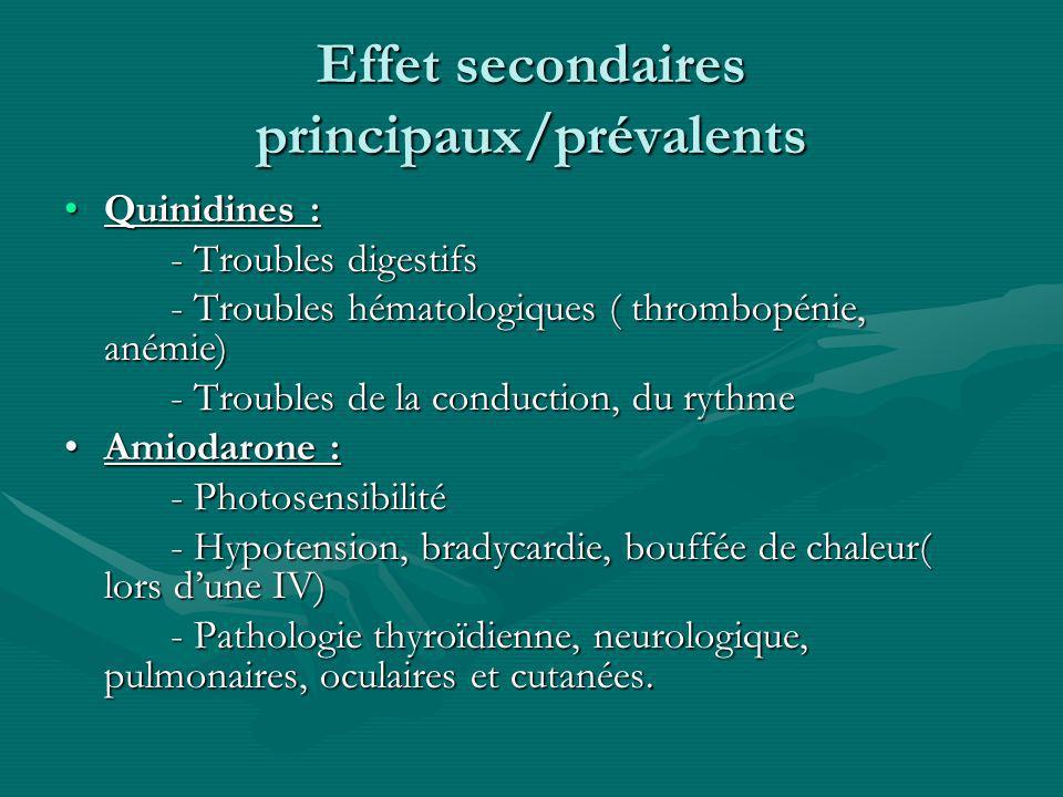 Effet secondaires principaux/prévalents Quinidines :Quinidines : - Troubles digestifs - Troubles hématologiques ( thrombopénie, anémie) - Troubles de