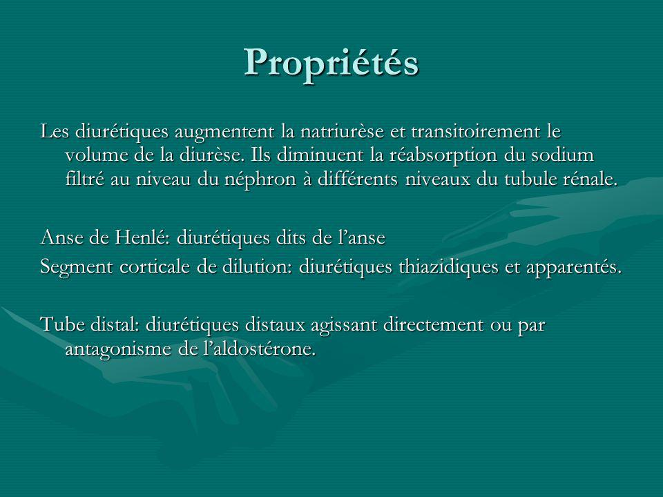 Propriétés Les diurétiques augmentent la natriurèse et transitoirement le volume de la diurèse. Ils diminuent la réabsorption du sodium filtré au nive