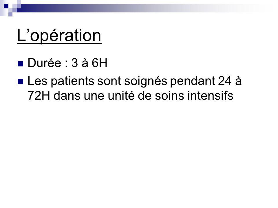 Lopération Durée : 3 à 6H Les patients sont soignés pendant 24 à 72H dans une unité de soins intensifs
