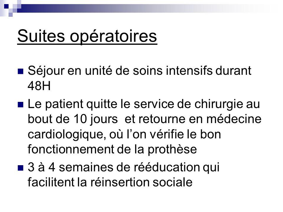 Suites opératoires Séjour en unité de soins intensifs durant 48H Le patient quitte le service de chirurgie au bout de 10 jours et retourne en médecine