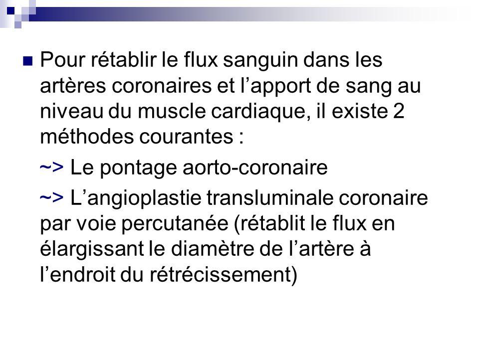 Pour rétablir le flux sanguin dans les artères coronaires et lapport de sang au niveau du muscle cardiaque, il existe 2 méthodes courantes : ~> Le pon