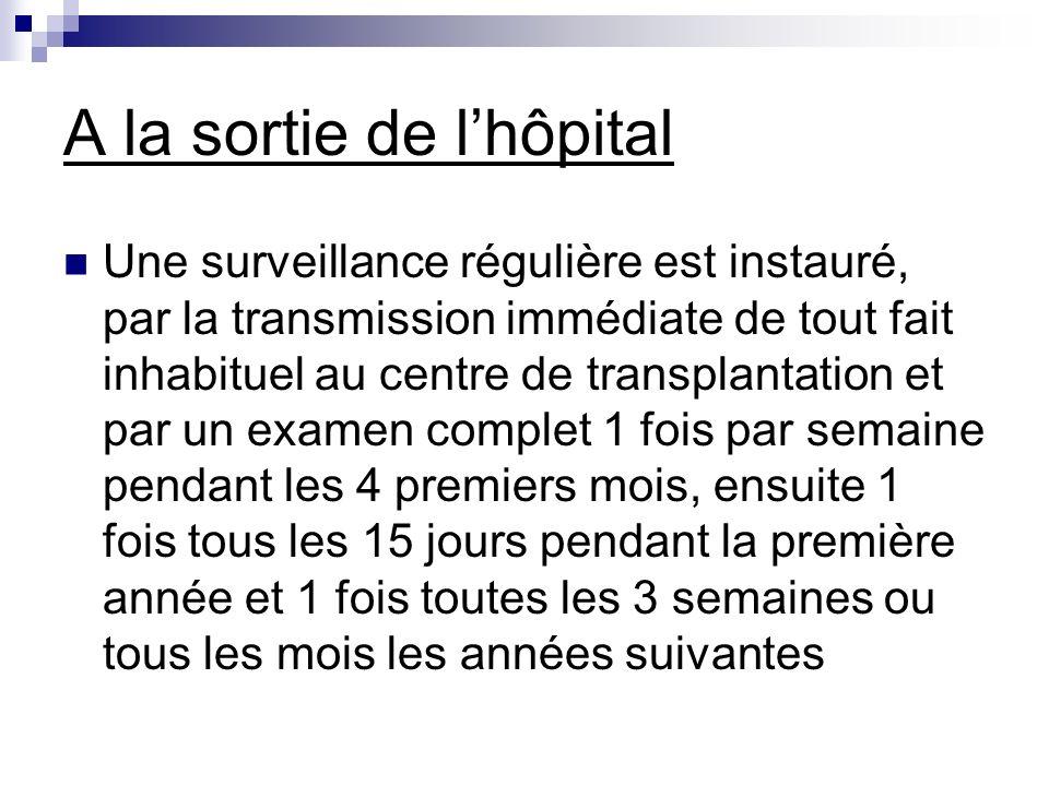 A la sortie de lhôpital Une surveillance régulière est instauré, par la transmission immédiate de tout fait inhabituel au centre de transplantation et