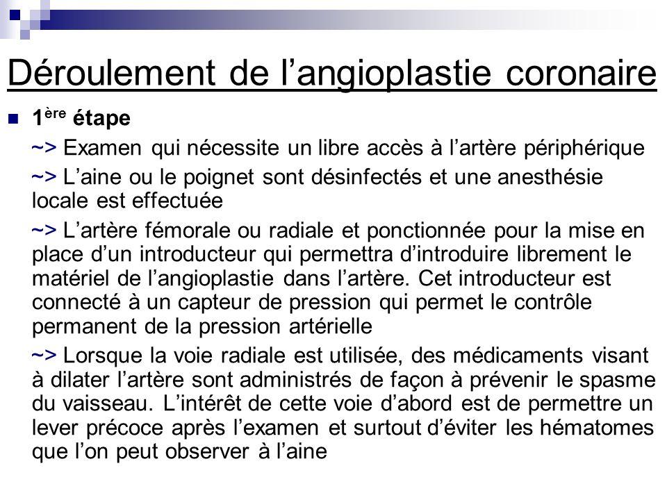 Déroulement de langioplastie coronaire 1 ère étape ~> Examen qui nécessite un libre accès à lartère périphérique ~> Laine ou le poignet sont désinfect