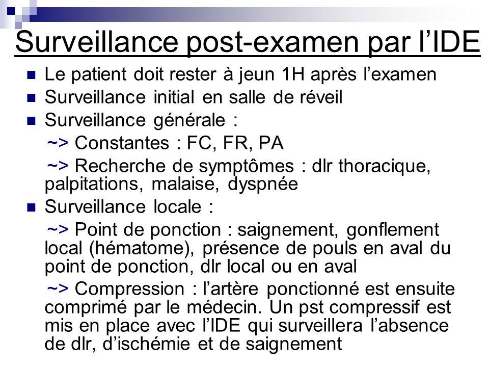 Surveillance post-examen par lIDE Le patient doit rester à jeun 1H après lexamen Surveillance initial en salle de réveil Surveillance générale : ~> Co