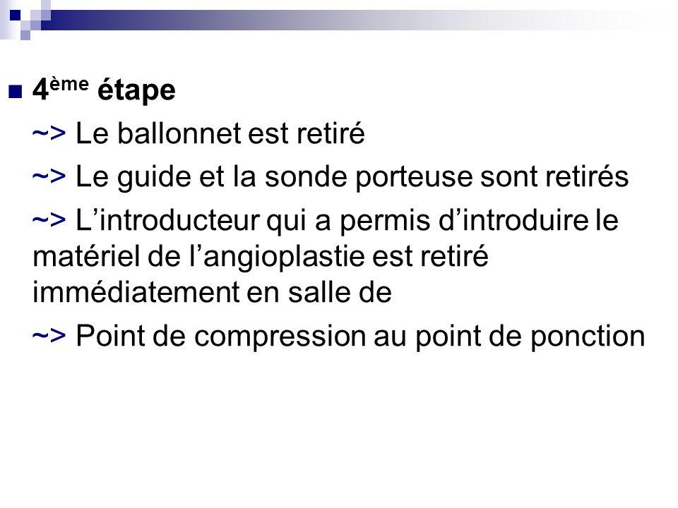 Surveillance après langioplastie Pendant toute la durée de lexamen, ECG en permanence ainsi que la pression artérielle Après avoir quitté la salle de cathétérisme, une surveillance denviron 1H sera effectuée en salle de réveil Surveillance jusquau lendemain matin : ~> Prise de tension ~> Vérification pansement compressif ~> Prise de sang pour surveiller la fonction rénale ~> ECG Lever autorisé 4H après langioplastie lorsquelle est effectuée en radiale En cas de passage par voie fémorale, ne pas plier et surtout il ne faut pas que le patient se lève avant le lendemain matin