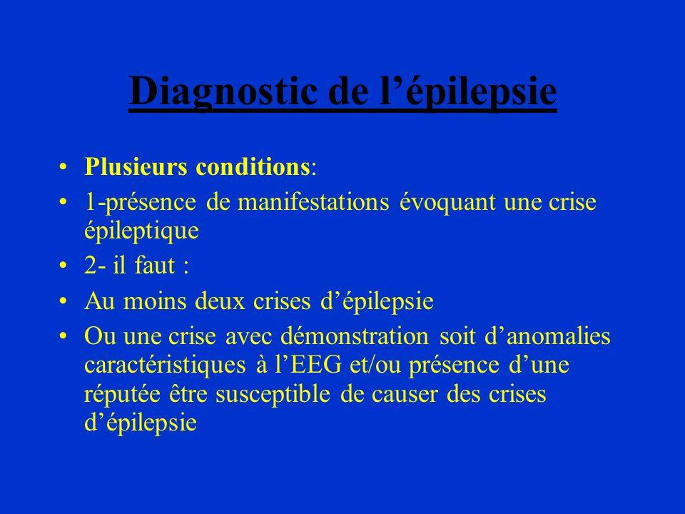 Diagnostic de lépilepsie Plusieurs conditions: 1-présence de manifestations évoquant une crise épileptique 2- il faut : Au moins deux crises dépilepsi