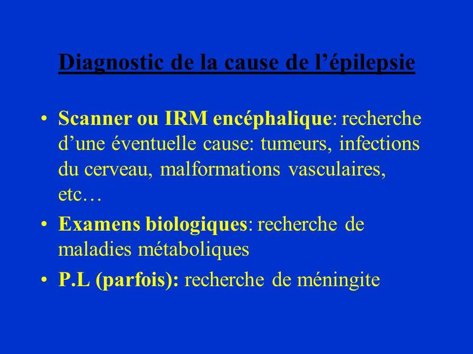 Diagnostic de la cause de lépilepsie Scanner ou IRM encéphalique: recherche dune éventuelle cause: tumeurs, infections du cerveau, malformations vascu