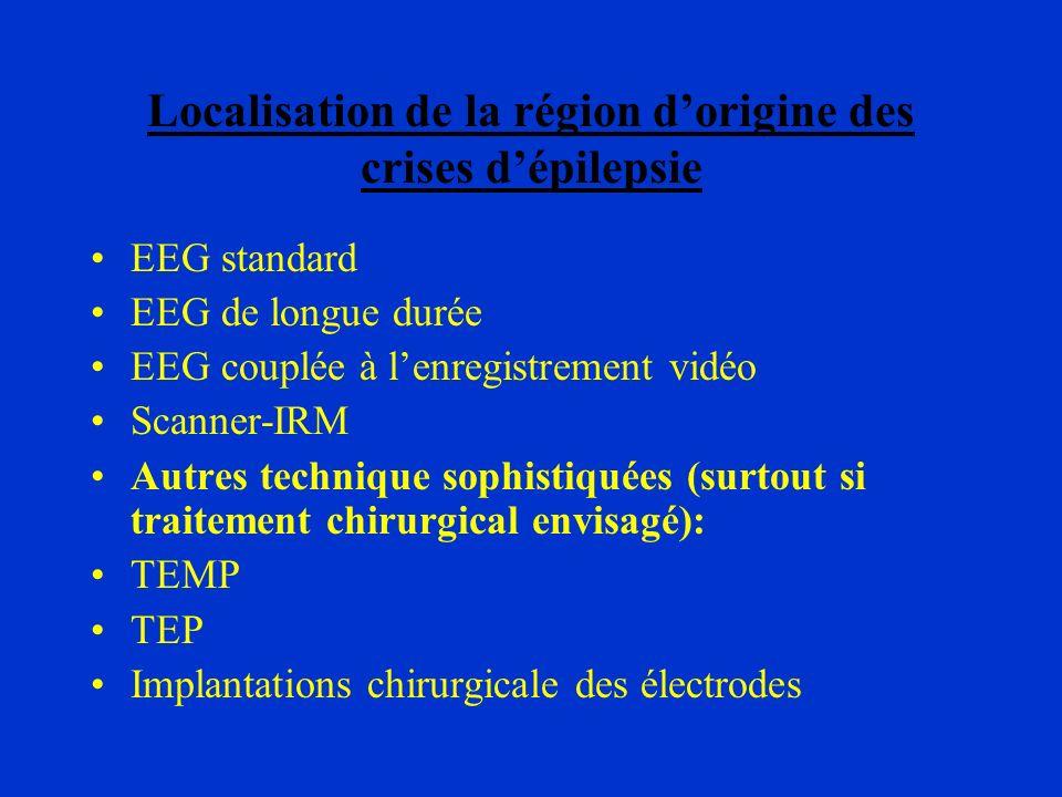 Localisation de la région dorigine des crises dépilepsie EEG standard EEG de longue durée EEG couplée à lenregistrement vidéo Scanner-IRM Autres techn