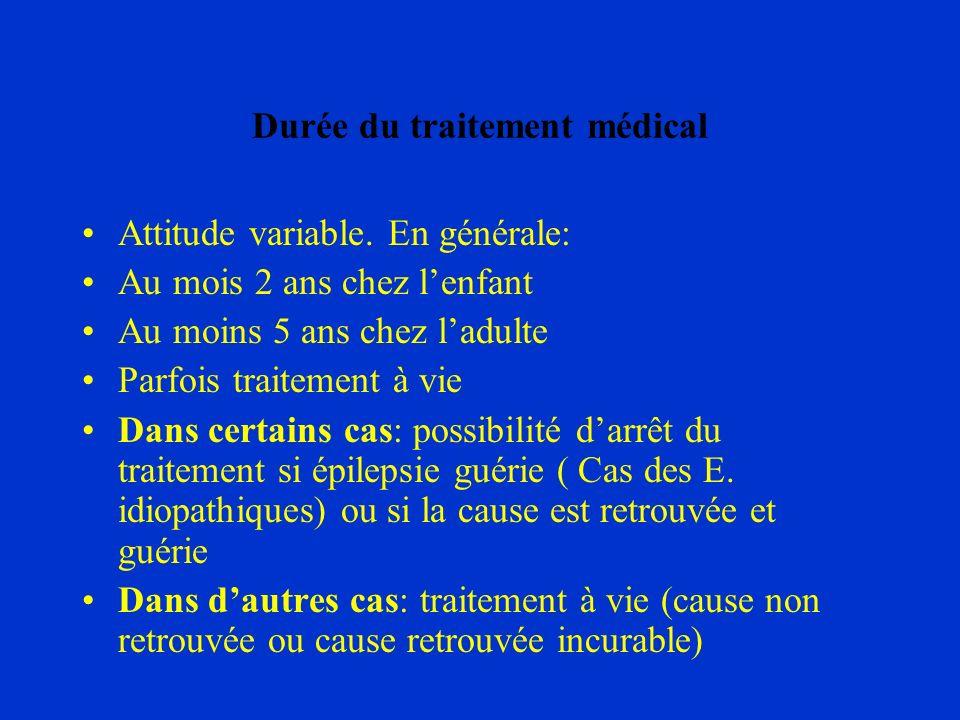 Durée du traitement médical Attitude variable. En générale: Au mois 2 ans chez lenfant Au moins 5 ans chez ladulte Parfois traitement à vie Dans certa