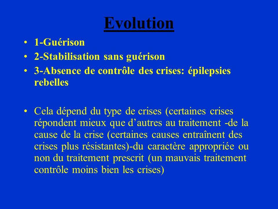 Evolution 1-Guérison 2-Stabilisation sans guérison 3-Absence de contrôle des crises: épilepsies rebelles Cela dépend du type de crises (certaines cris