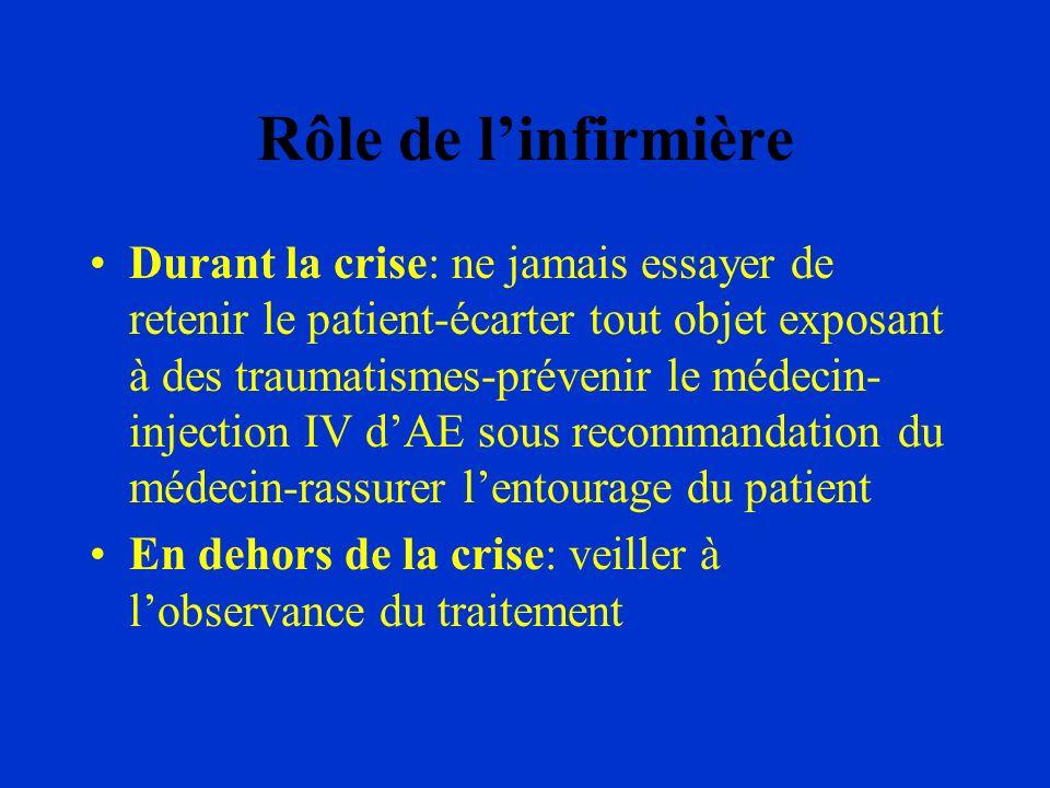 Rôle de linfirmière Durant la crise: ne jamais essayer de retenir le patient-écarter tout objet exposant à des traumatismes-prévenir le médecin- injec
