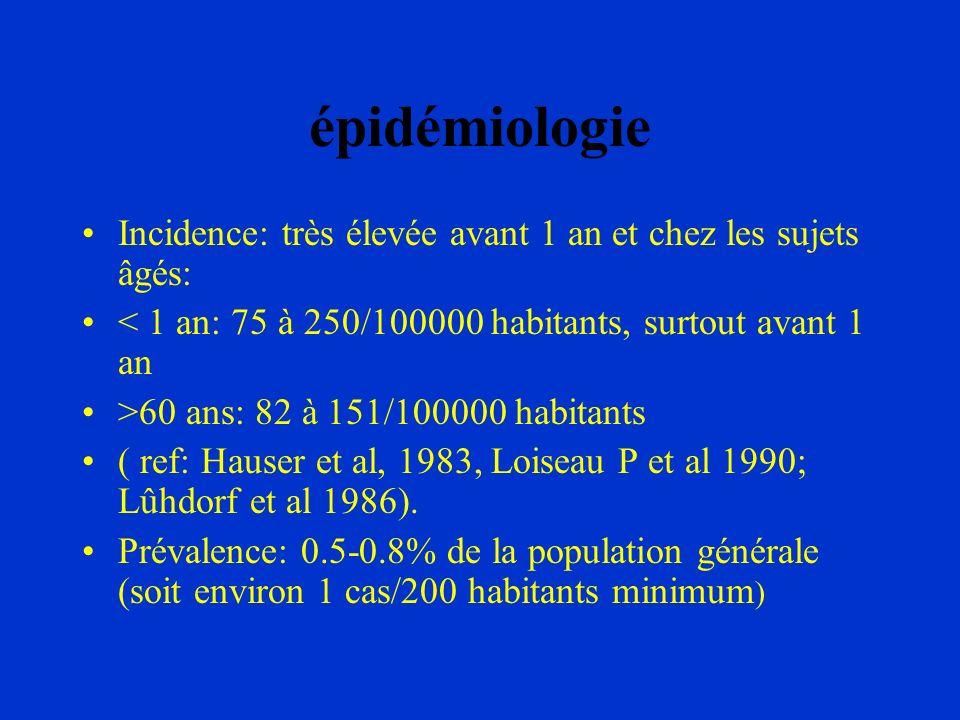 épidémiologie Incidence: très élevée avant 1 an et chez les sujets âgés: < 1 an: 75 à 250/100000 habitants, surtout avant 1 an >60 ans: 82 à 151/10000