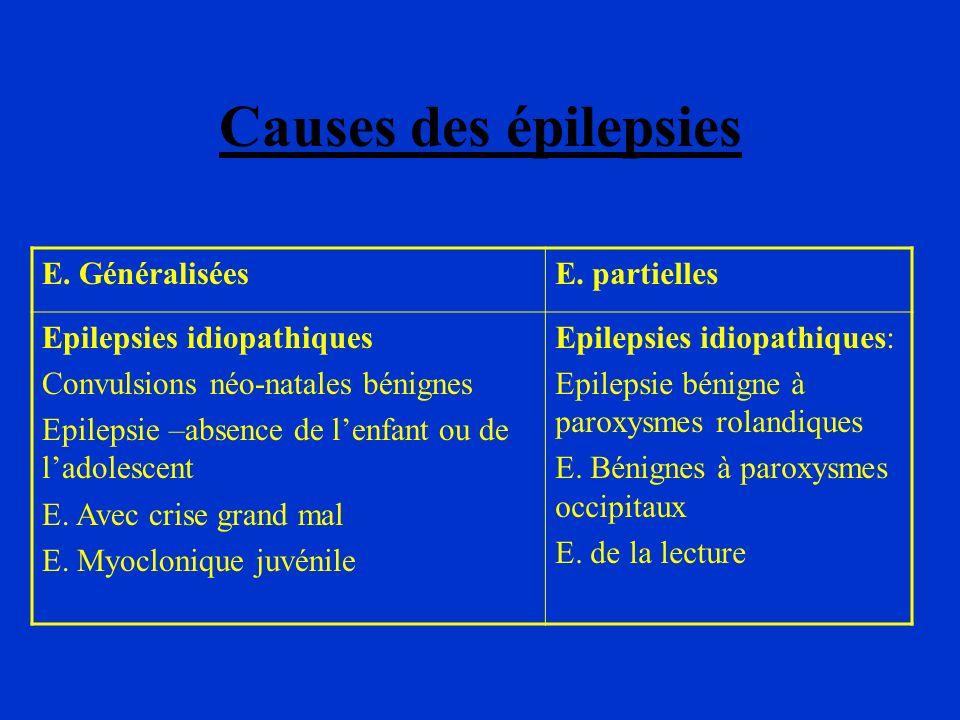 Causes des épilepsies E. GénéraliséesE. partielles Epilepsies idiopathiques Convulsions néo-natales bénignes Epilepsie –absence de lenfant ou de ladol