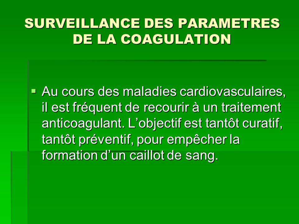 SURVEILLANCE DES PARAMETRES DE LA COAGULATION Au cours des maladies cardiovasculaires, il est fréquent de recourir à un traitement anticoagulant. Lobj