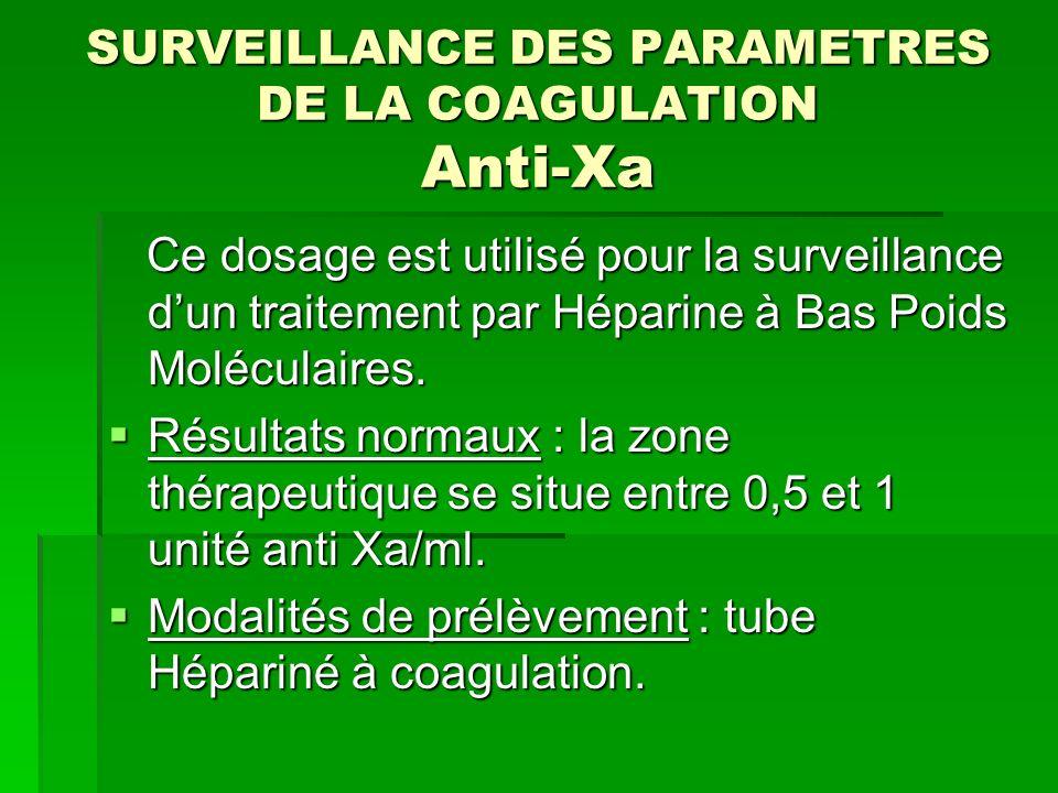 SURVEILLANCE DES PARAMETRES DE LA COAGULATION Anti-Xa Ce dosage est utilisé pour la surveillance dun traitement par Héparine à Bas Poids Moléculaires.