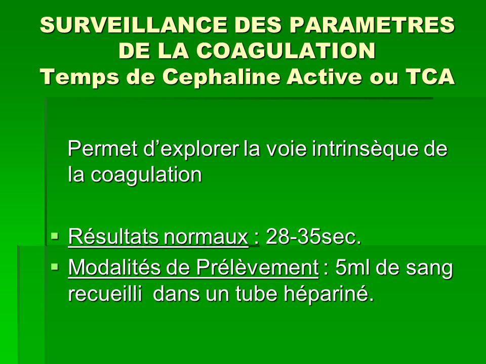 SURVEILLANCE DES PARAMETRES DE LA COAGULATION Temps de Cephaline Active ou TCA Permet dexplorer la voie intrinsèque de la coagulation Permet dexplorer