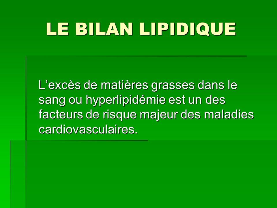 LE BILAN LIPIDIQUE Lexcès de matières grasses dans le sang ou hyperlipidémie est un des facteurs de risque majeur des maladies cardiovasculaires. Lexc