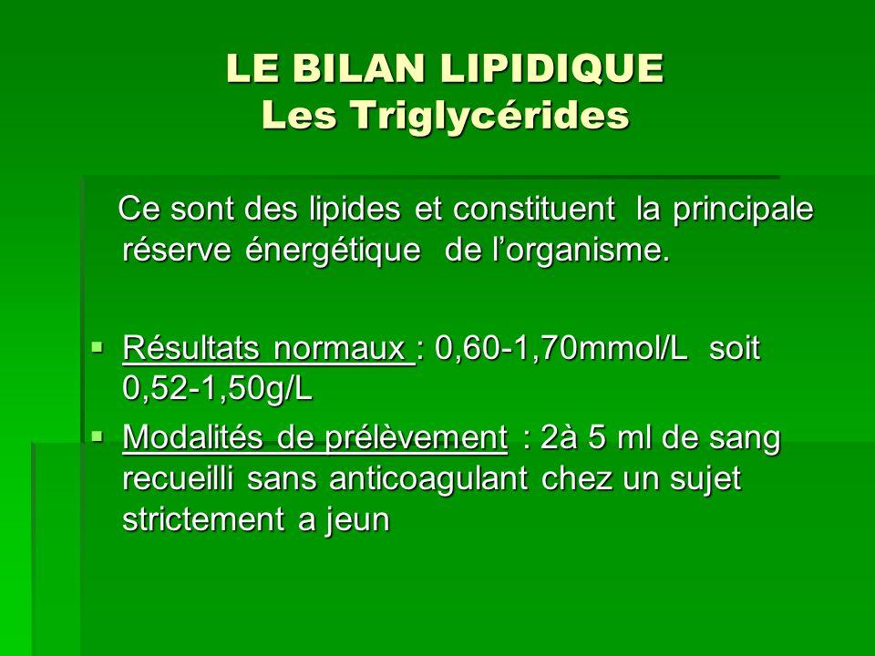 LE BILAN LIPIDIQUE Les Triglycérides Ce sont des lipides et constituent la principale réserve énergétique de lorganisme. Ce sont des lipides et consti
