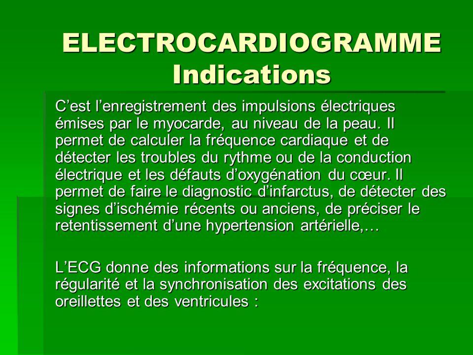 ELECTROCARDIOGRAMME Indications Cest lenregistrement des impulsions électriques émises par le myocarde, au niveau de la peau. Il permet de calculer la