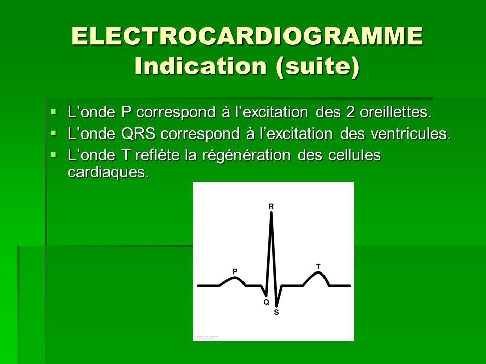 ELECTROCARDIOGRAMME Indication (suite) Londe P correspond à lexcitation des 2 oreillettes. Londe P correspond à lexcitation des 2 oreillettes. Londe Q