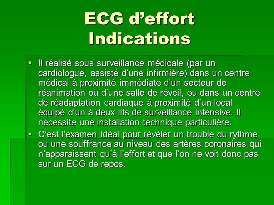 ECG deffort Indications Il réalisé sous surveillance médicale (par un cardiologue, assisté dune infirmière) dans un centre médical à proximité immédia