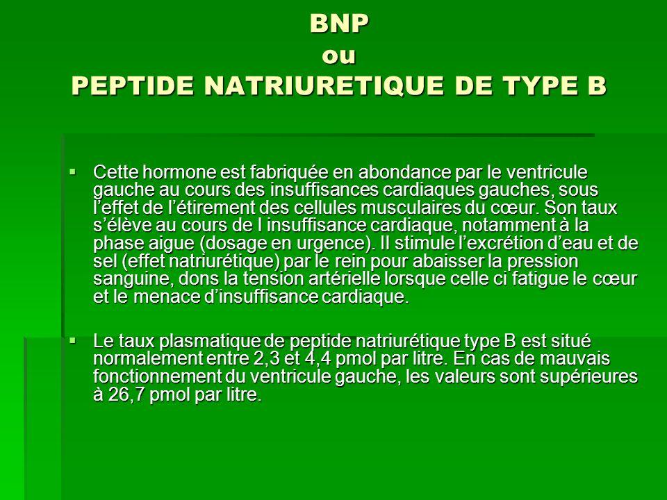BNP ou PEPTIDE NATRIURETIQUE DE TYPE B Cette hormone est fabriquée en abondance par le ventricule gauche au cours des insuffisances cardiaques gauches