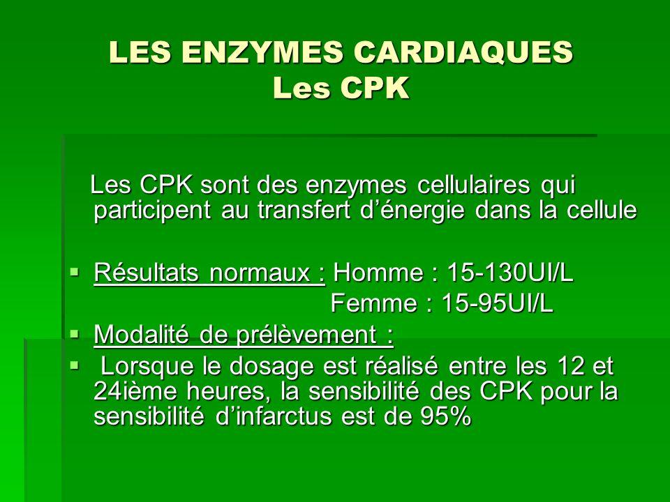 LES ENZYMES CARDIAQUES Les CPK Les CPK sont des enzymes cellulaires qui participent au transfert dénergie dans la cellule Les CPK sont des enzymes cel