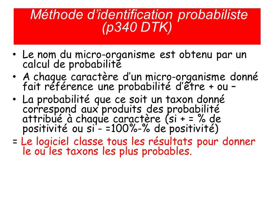 Méthode didentification probabiliste (p340 DTK) Le nom du micro-organisme est obtenu par un calcul de probabilité A chaque caractère dun micro-organis