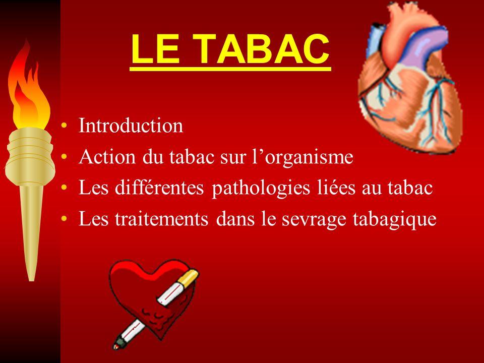 LE TABAC Introduction Action du tabac sur lorganisme Les différentes pathologies liées au tabac Les traitements dans le sevrage tabagique