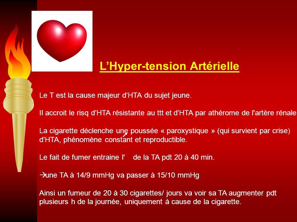 LHyper-tension Artérielle Le T est la cause majeur dHTA du sujet jeune. Il accroit le risq dHTA résistante au ttt et dHTA par athérome de l'artère rén
