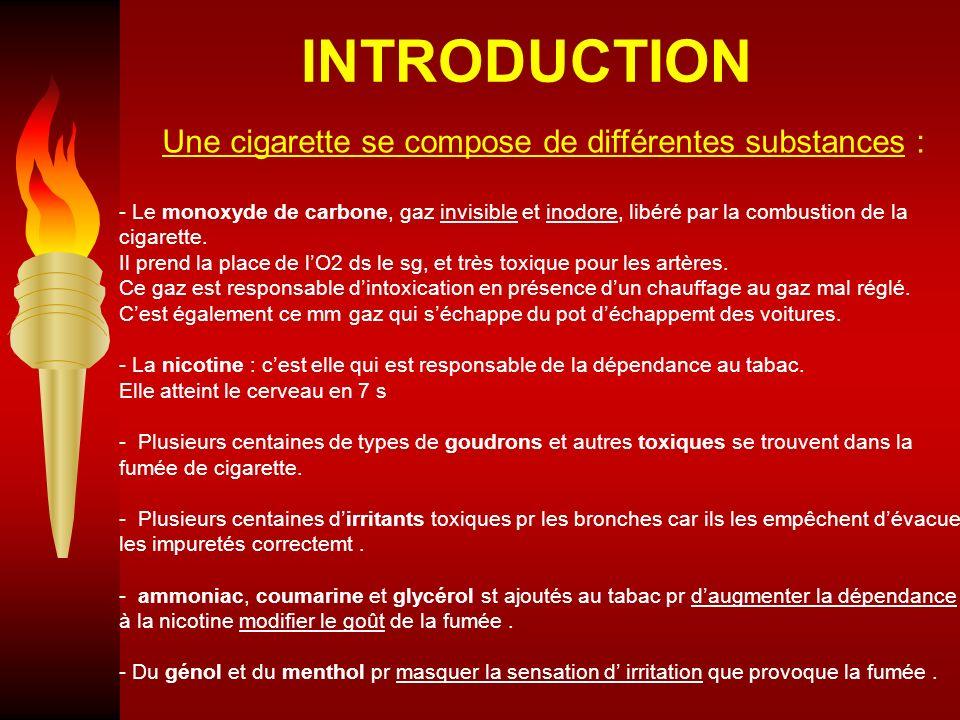 Une cigarette se compose de différentes substances : - Le monoxyde de carbone, gaz invisible et inodore, libéré par la combustion de la cigarette. Il