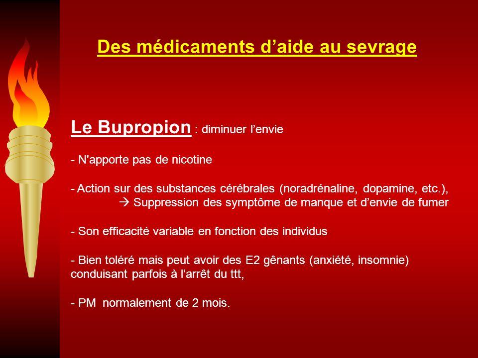 Des médicaments daide au sevrage Le Bupropion : diminuer lenvie - N'apporte pas de nicotine - Action sur des substances cérébrales (noradrénaline, dop