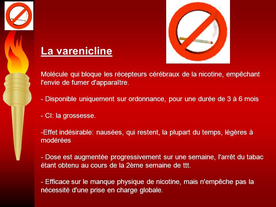 La varenicline Molécule qui bloque les récepteurs cérébraux de la nicotine, empêchant l envie de fumer d apparaître.