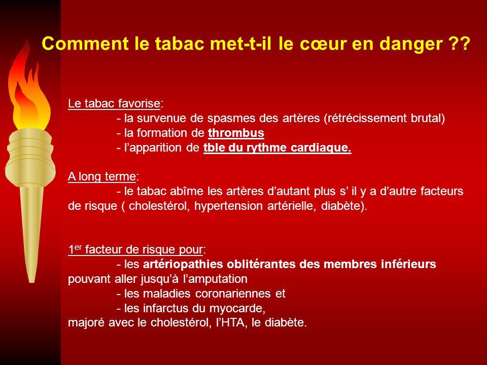 Comment le tabac met-t-il le cœur en danger ?? Le tabac favorise: - la survenue de spasmes des artères (rétrécissement brutal) - la formation de throm