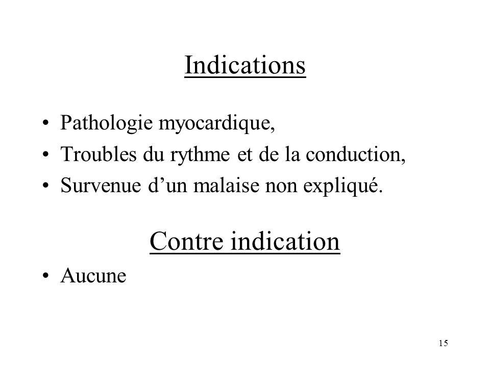 Indications Pathologie myocardique, Troubles du rythme et de la conduction, Survenue dun malaise non expliqué. Contre indication Aucune 15