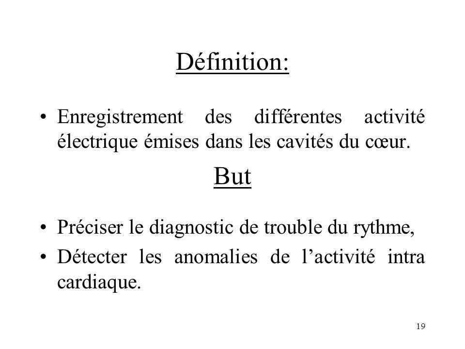 Définition: Enregistrement des différentes activité électrique émises dans les cavités du cœur. But Préciser le diagnostic de trouble du rythme, Détec
